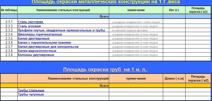 RUS73RU  Справочник металлопроката  Сортамент